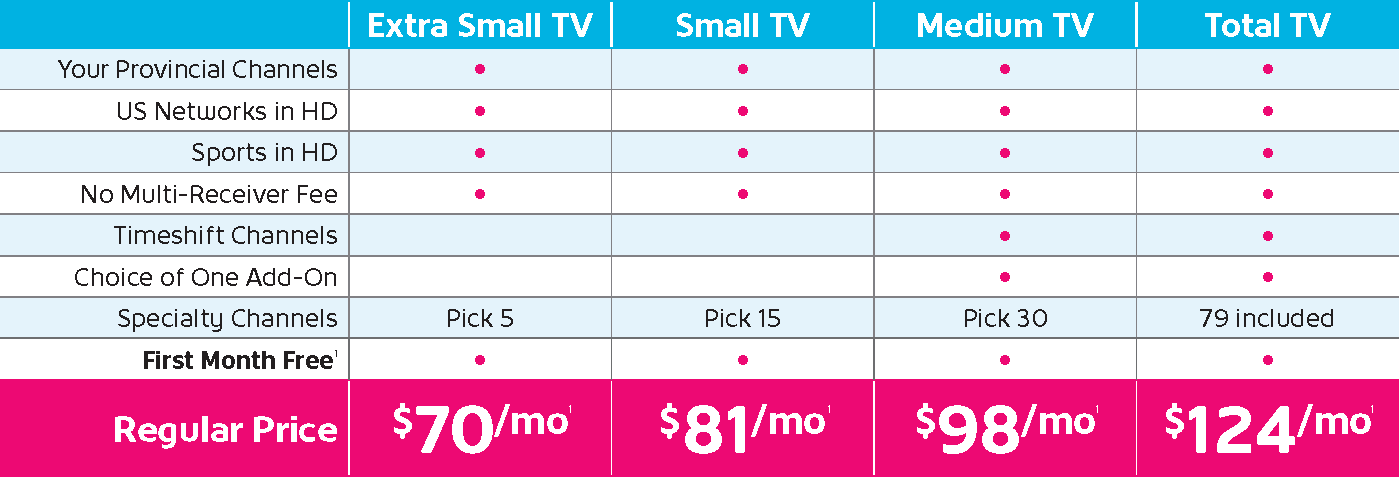 Shaw pricing grid cropped September 2020
